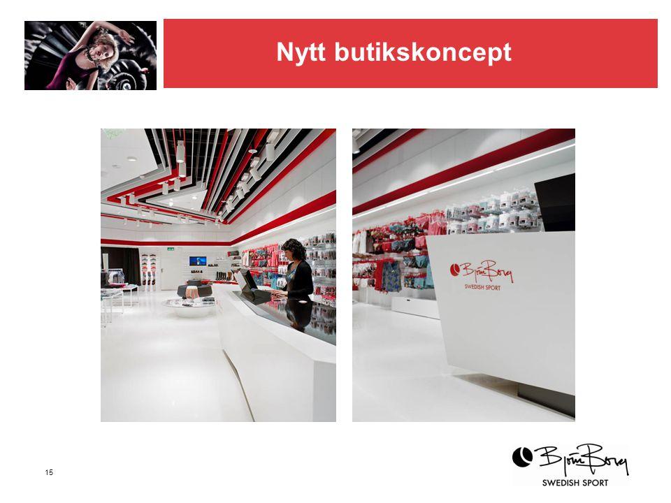 Nytt butikskoncept