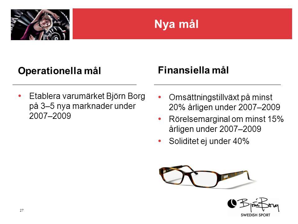 Nya mål Finansiella mål Operationella mål
