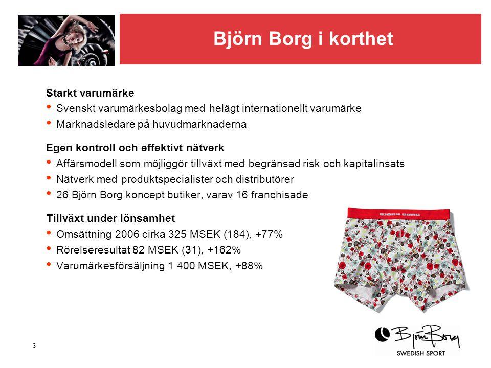Björn Borg i korthet Starkt varumärke