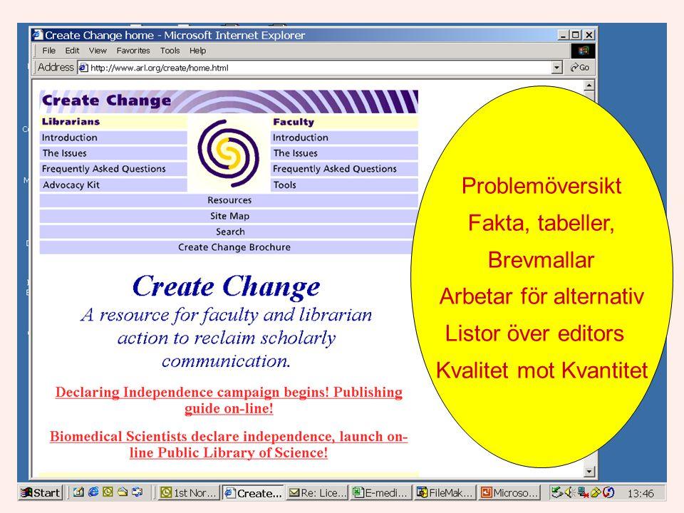 Arbetar för alternativ Listor över editors Kvalitet mot Kvantitet