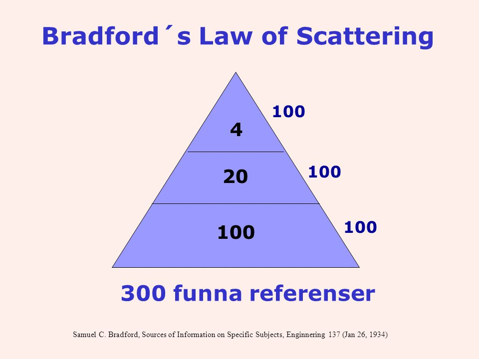 Bradford´s Law of Scattering