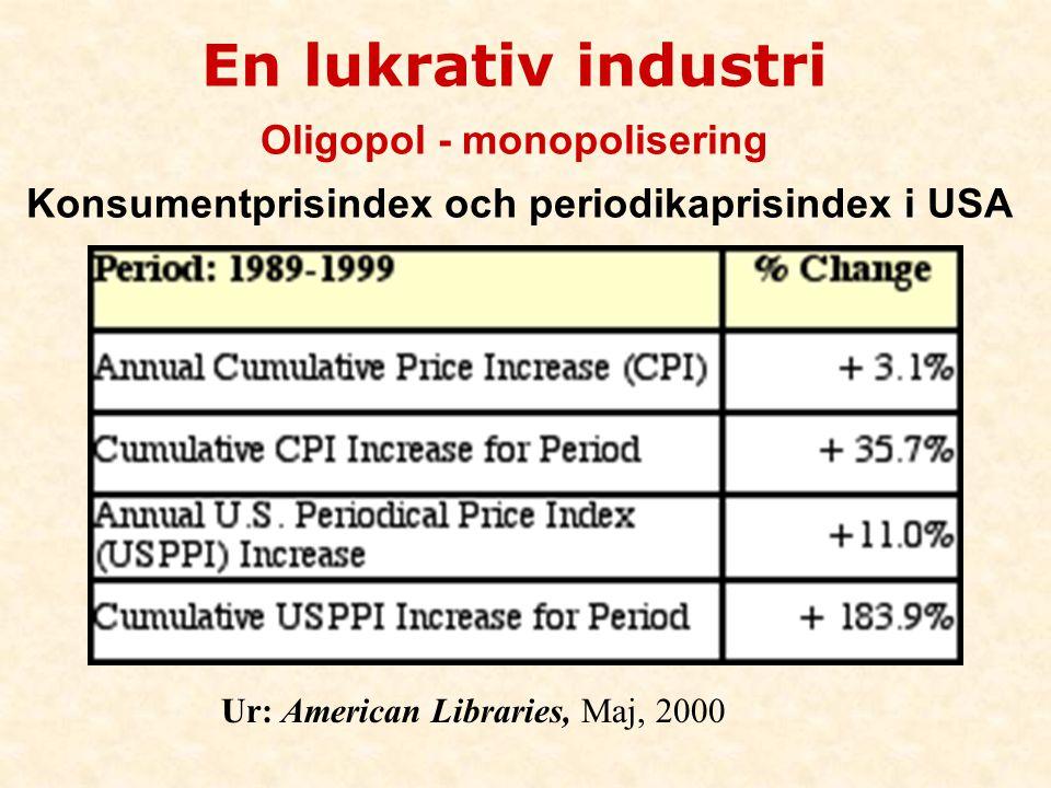Oligopol - monopolisering