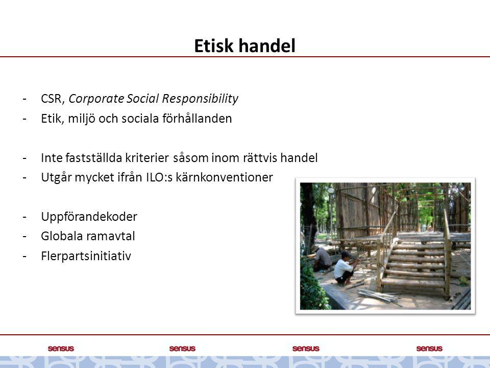 Etisk handel CSR, Corporate Social Responsibility