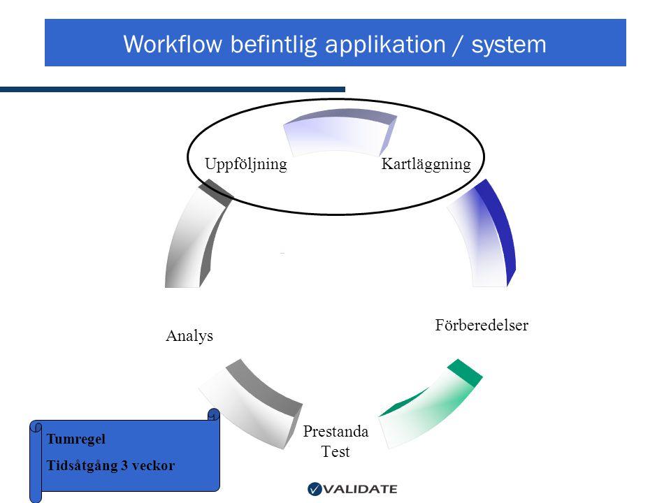 Workflow befintlig applikation / system