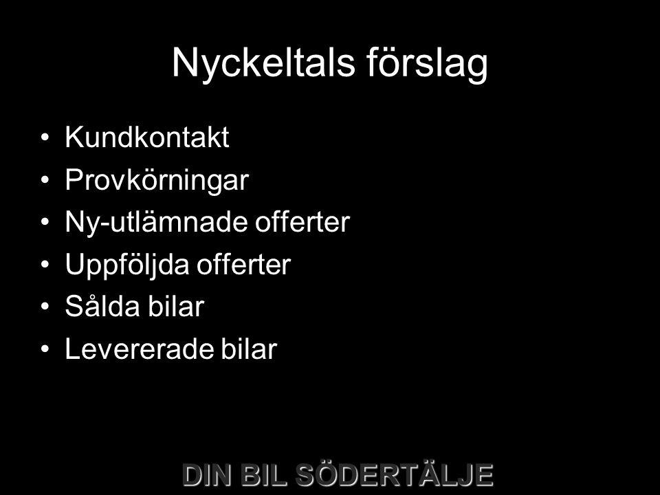 Nyckeltals förslag Kundkontakt Provkörningar Ny-utlämnade offerter