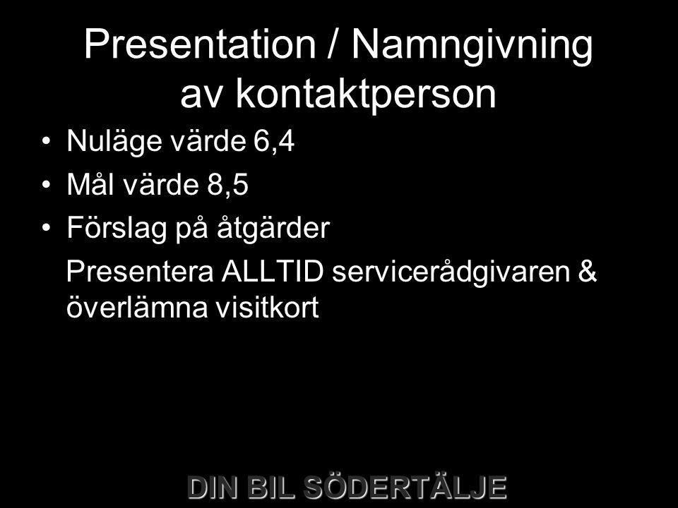 Presentation / Namngivning av kontaktperson