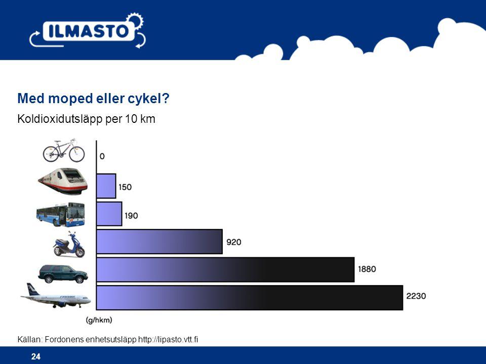 Med moped eller cykel Koldioxidutsläpp per 10 km