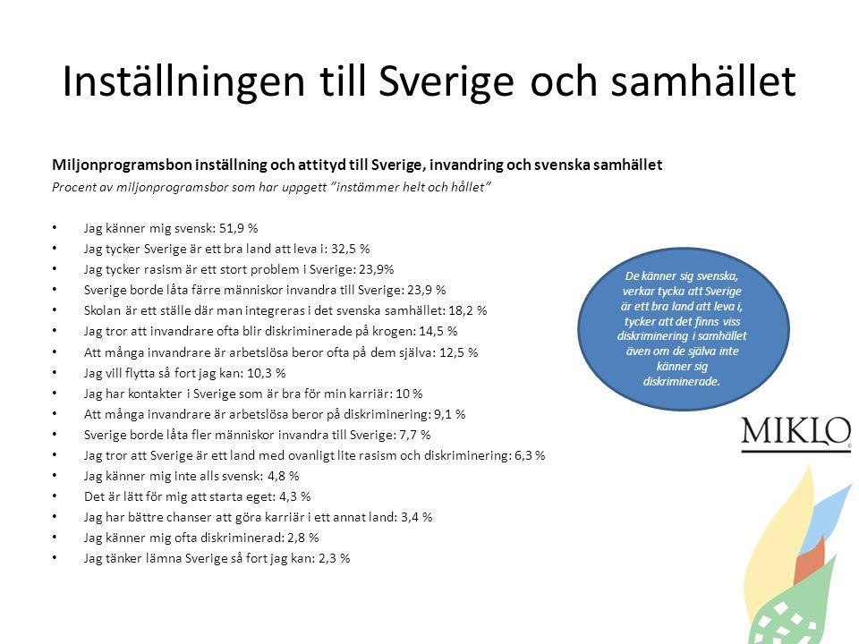Inställningen till Sverige och samhället