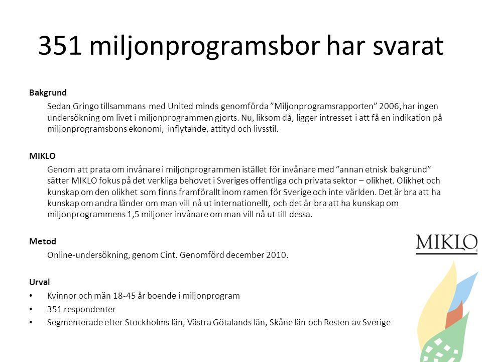 351 miljonprogramsbor har svarat