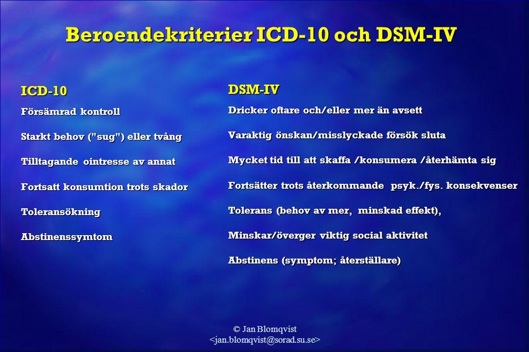 Beroendekriterier ICD-10 och DSM-IV