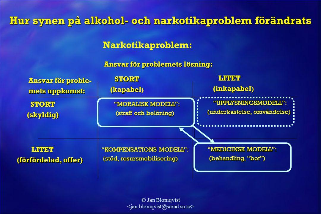 Hur synen på alkohol- och narkotikaproblem förändrats