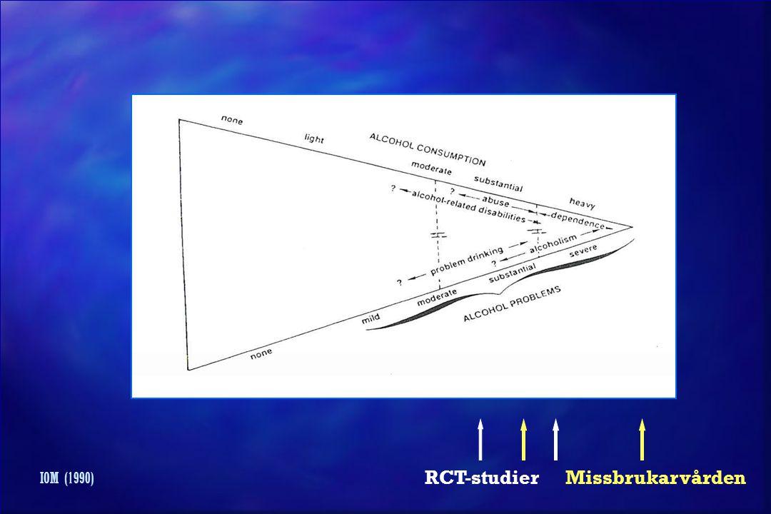 IOM (1990) RCT-studier Missbrukarvården 57