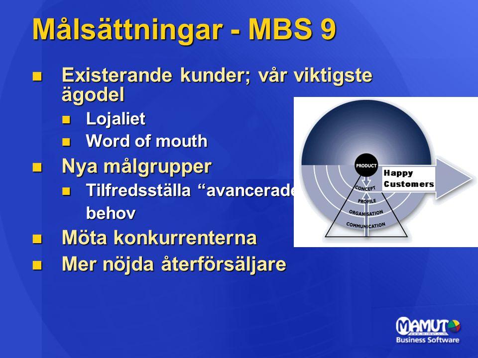 Målsättningar - MBS 9 Existerande kunder; vår viktigste ägodel