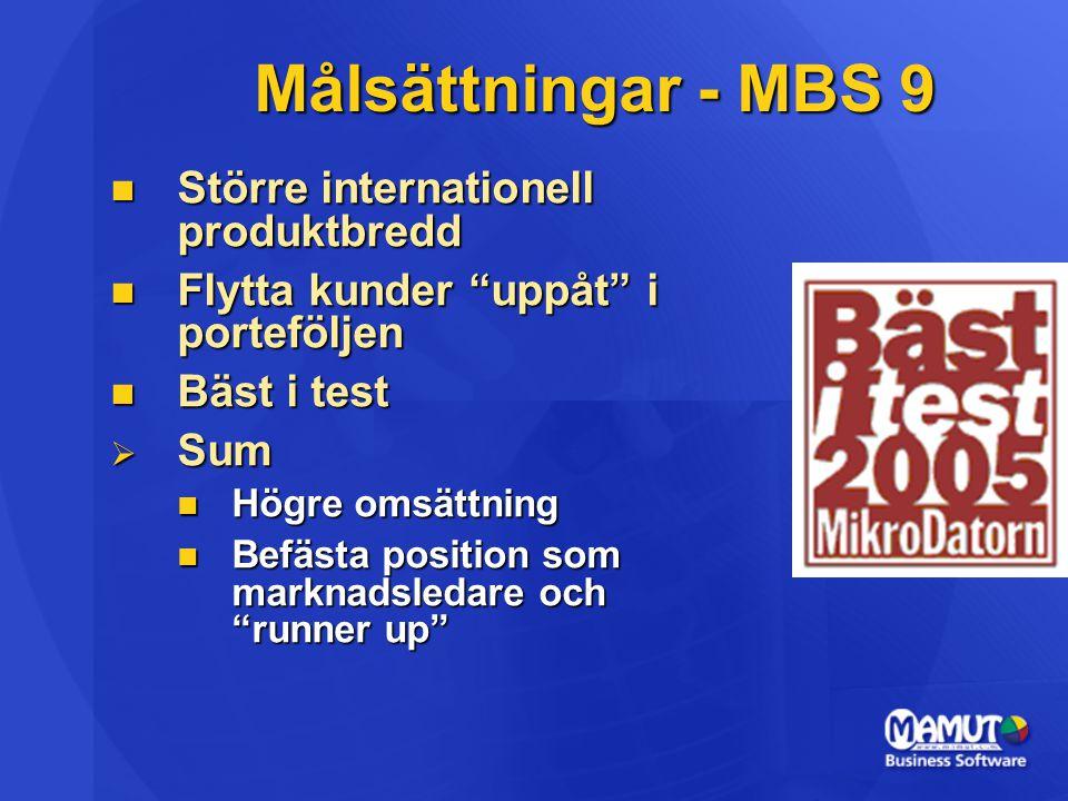 Målsättningar - MBS 9 Större internationell produktbredd