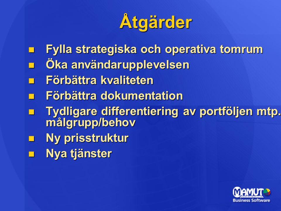 Åtgärder Fylla strategiska och operativa tomrum