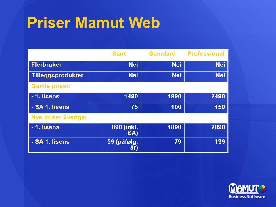 Priser Mamut Web Start Standard Professional Flerbruker Nei