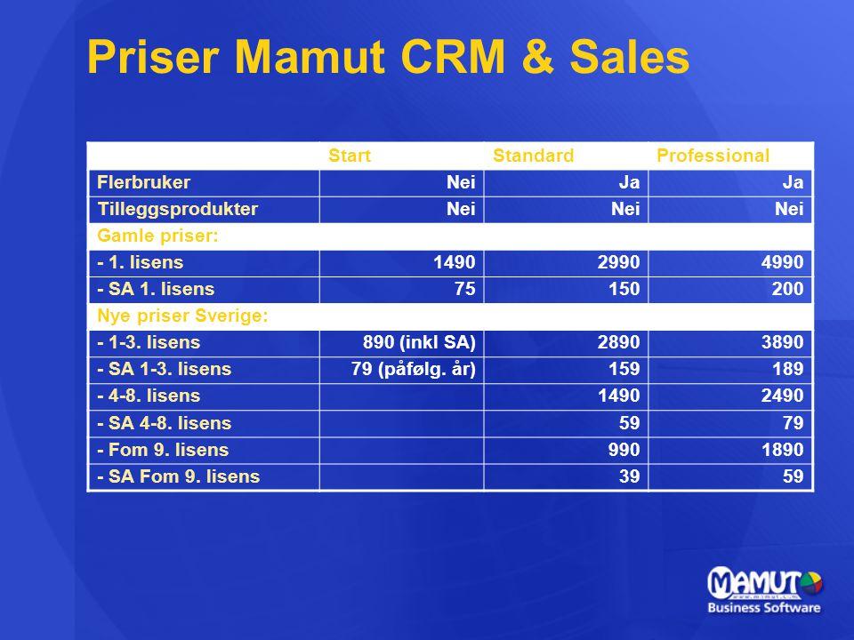 Priser Mamut CRM & Sales