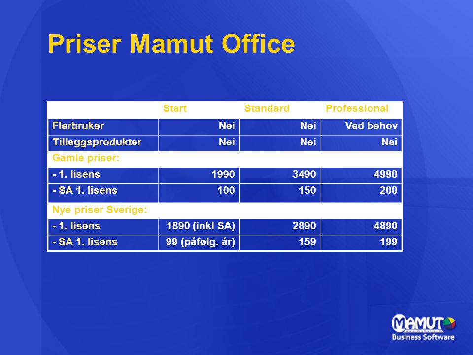 Priser Mamut Office Start Standard Professional Flerbruker Nei
