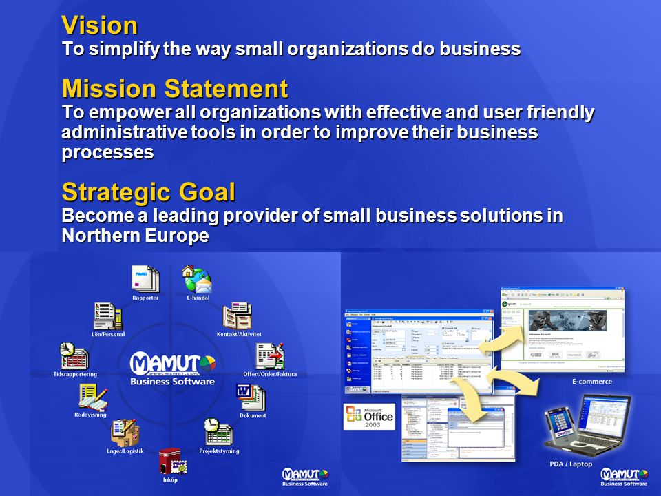 Vision To simplify the way small organizations do business Mission Statement To empower all organizations with effective and user friendly administrative tools in order to improve their business processes Strategic Goal Become a leading provider of small business solutions in Northern Europe