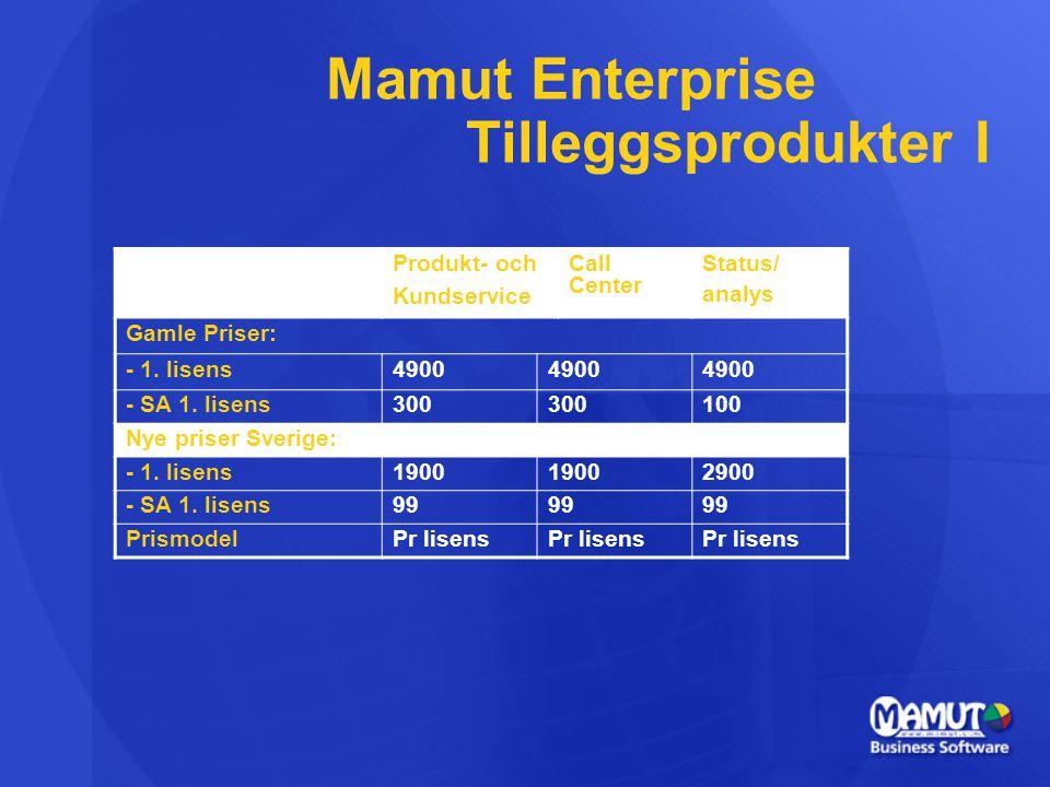 Mamut Enterprise Tilleggsprodukter I