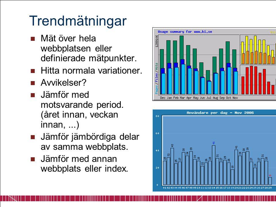 Trendmätningar Mät över hela webbplatsen eller definierade mätpunkter.