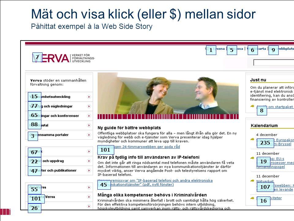 Mät och visa klick (eller $) mellan sidor Påhittat exempel à la Web Side Story