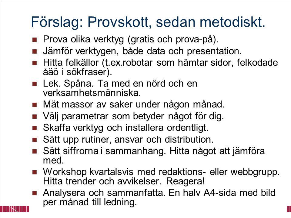 Förslag: Provskott, sedan metodiskt.