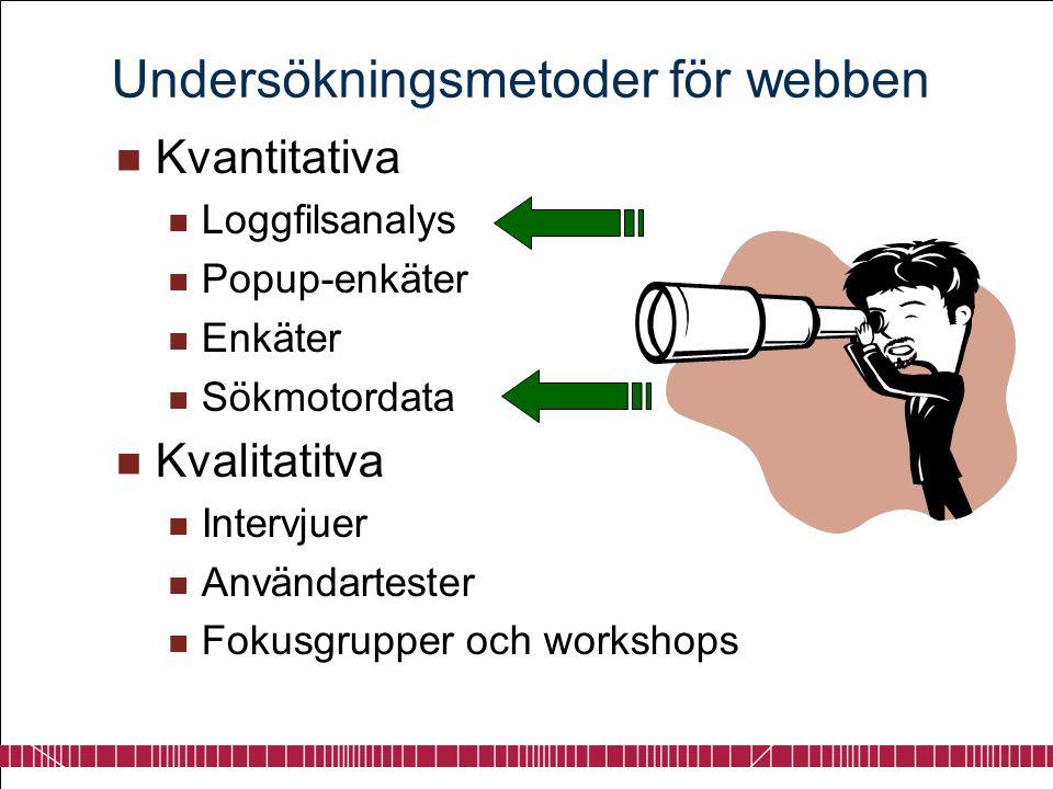 Undersökningsmetoder för webben