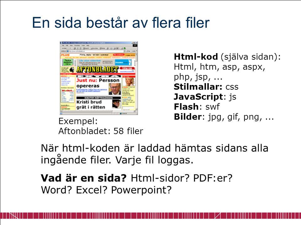 En sida består av flera filer