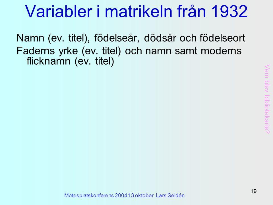 Variabler i matrikeln från 1932