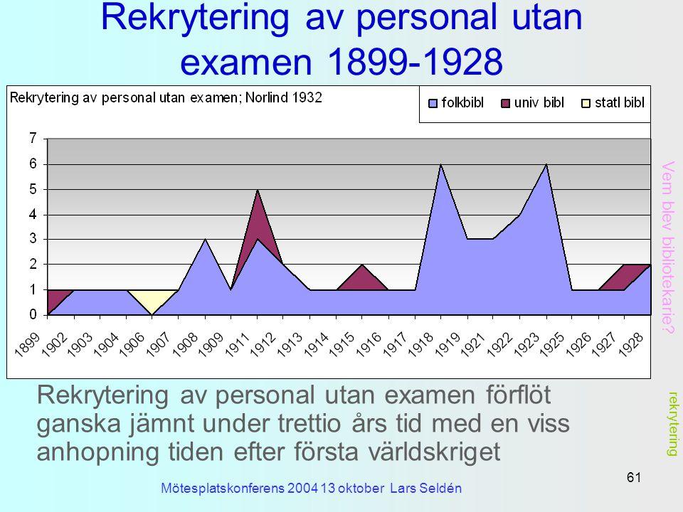 Rekrytering av personal utan examen 1899-1928