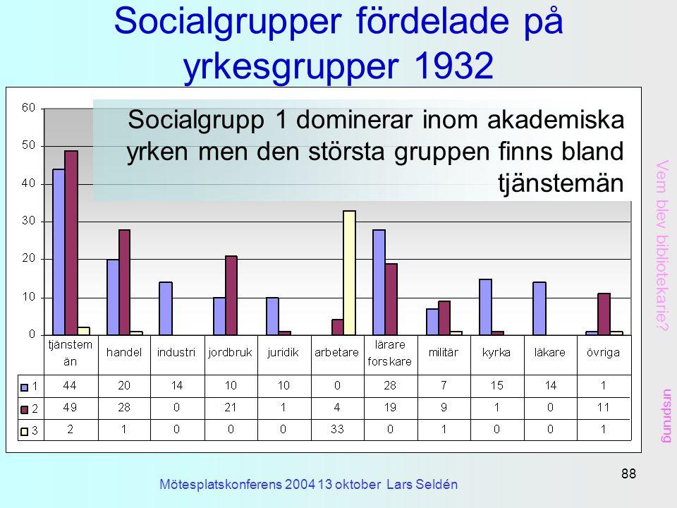 Socialgrupper fördelade på yrkesgrupper 1932