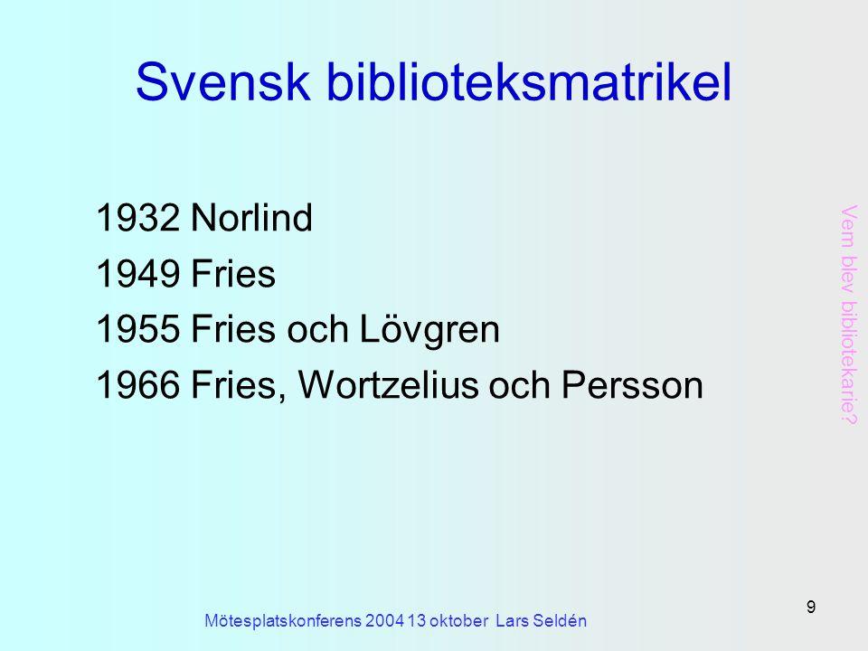 Svensk biblioteksmatrikel