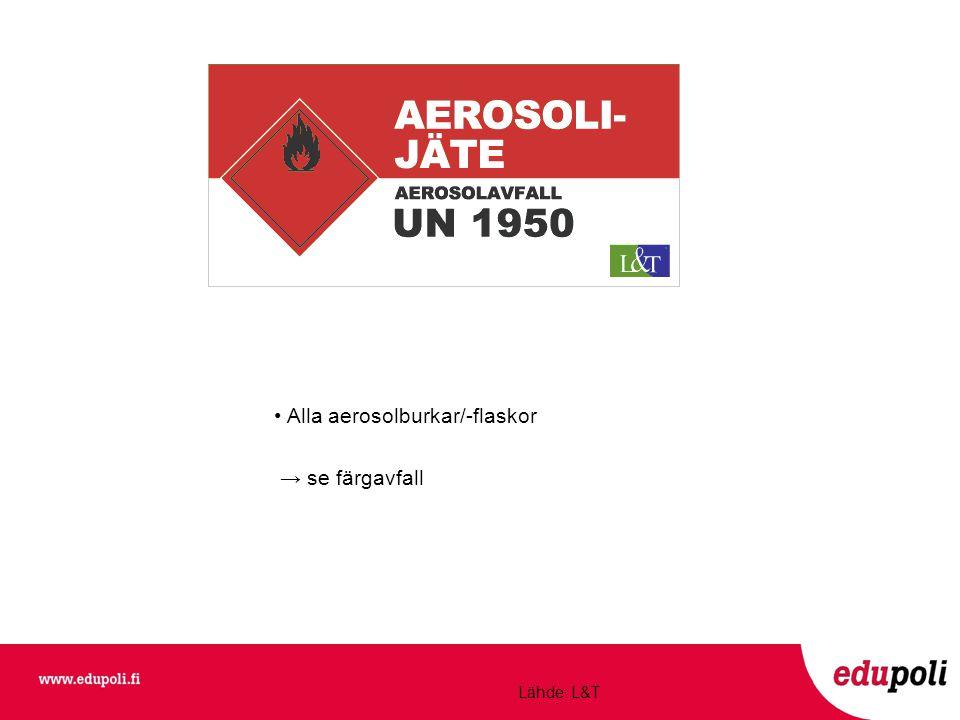 PARISTOT Alla aerosolburkar/-flaskor → se färgavfall Johanna Krabbe 48