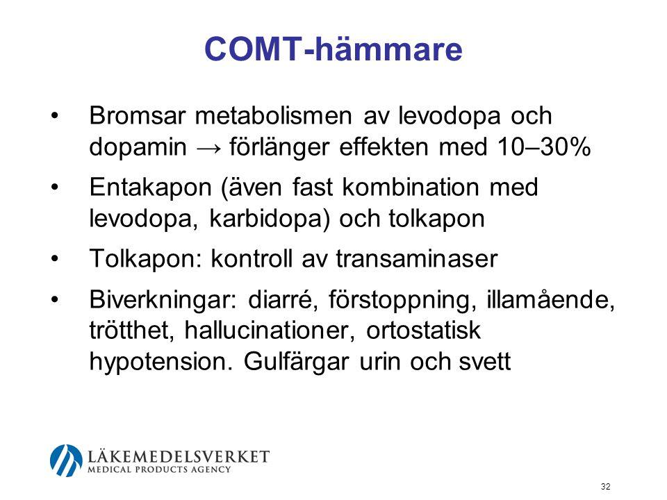 COMT-hämmare Bromsar metabolismen av levodopa och dopamin → förlänger effekten med 10–30%