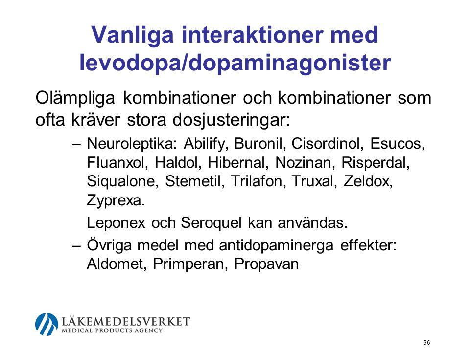 Vanliga interaktioner med levodopa/dopaminagonister