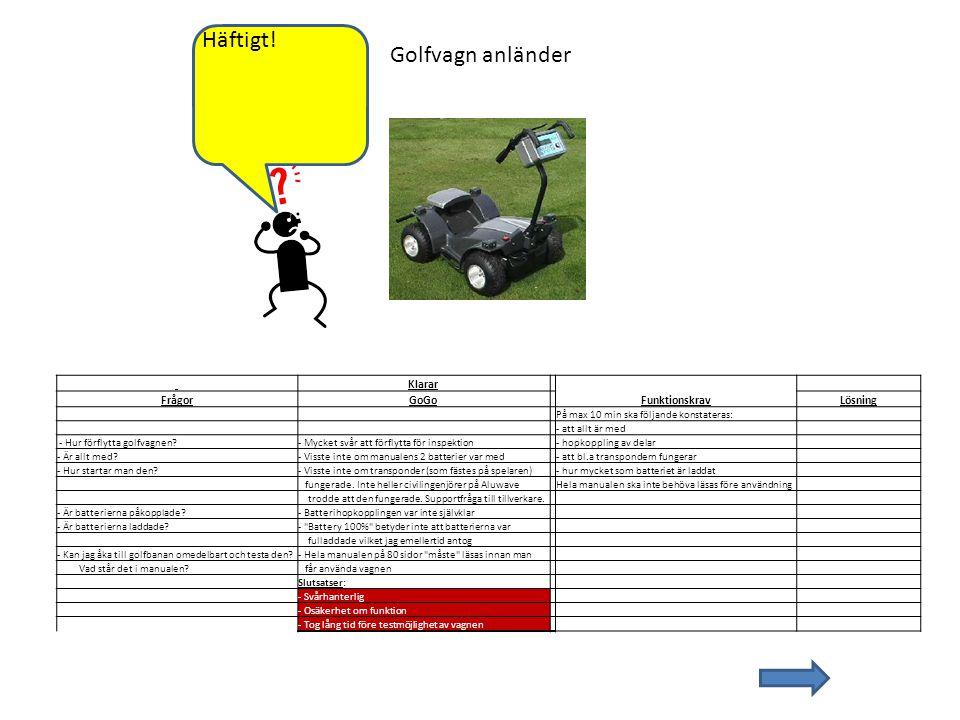 Häftigt! Golfvagn anländer Klarar Frågor GoGo Funktionskrav Lösning