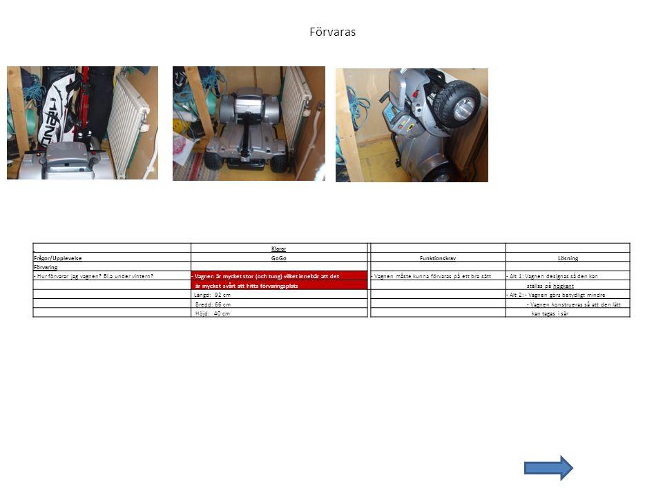 Förvaras Klarar Frågor/Upplevelse GoGo Funktionskrav Lösning Förvaring