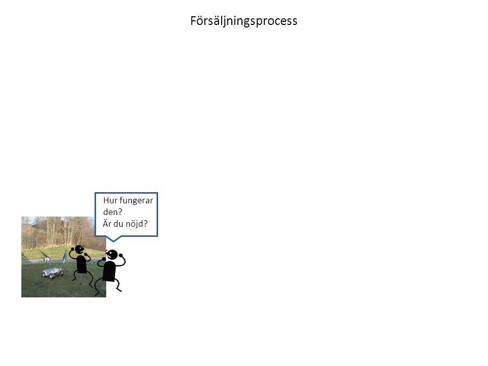 Försäljningsprocess Hur fungerar den Är du nöjd