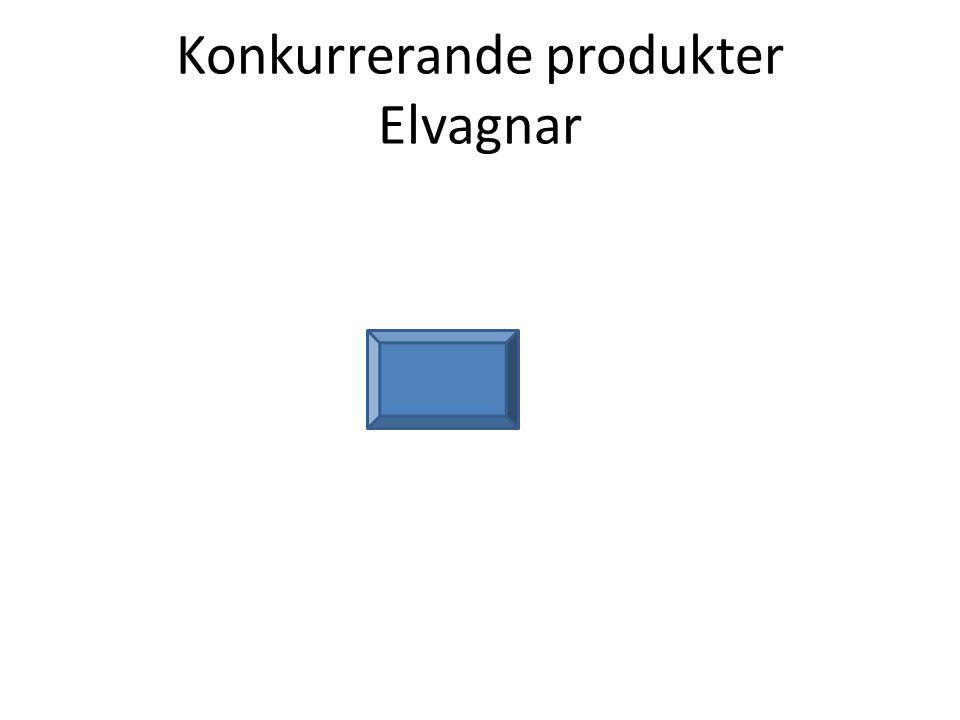 Konkurrerande produkter Elvagnar