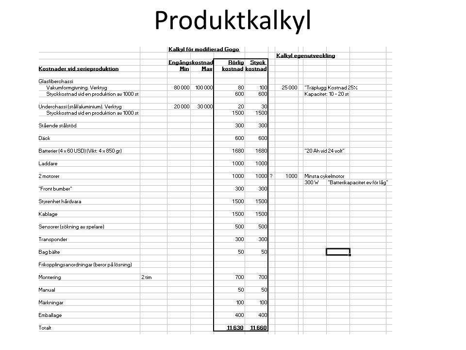 Produktkalkyl