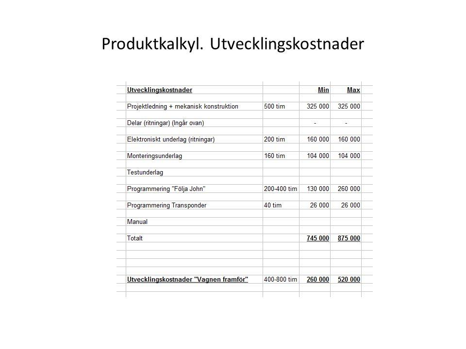 Produktkalkyl. Utvecklingskostnader