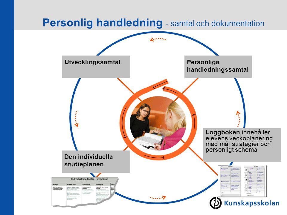 Personlig handledning - samtal och dokumentation