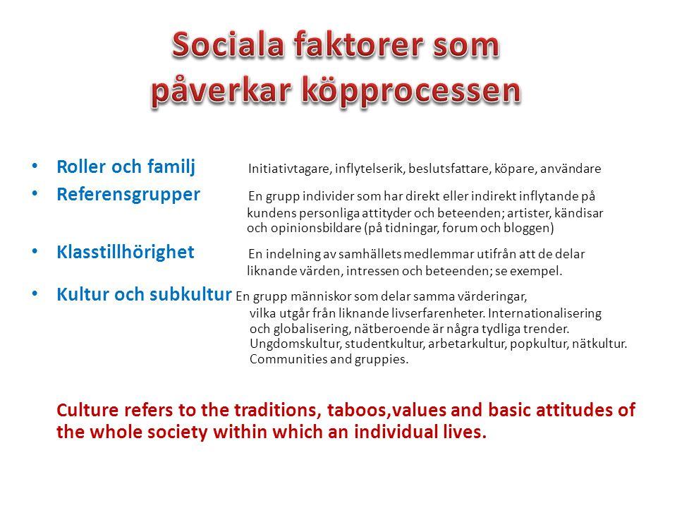 Sociala faktorer som påverkar köpprocessen