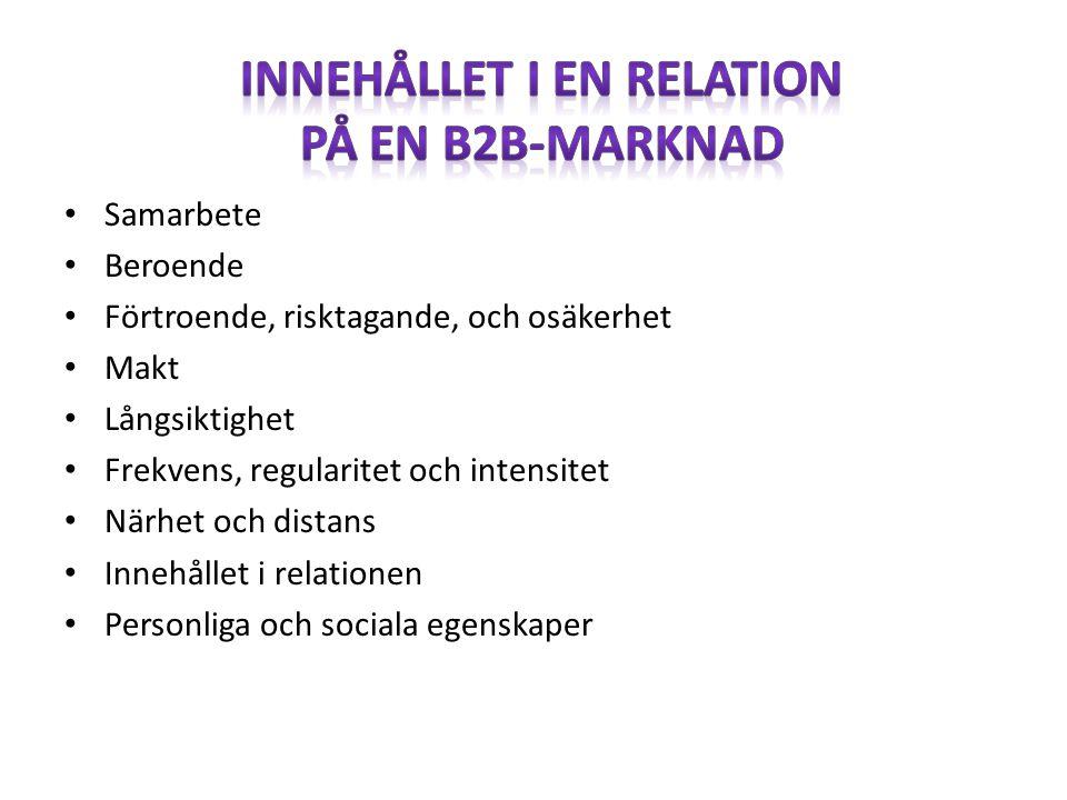Innehållet i en relation på en B2B-marknad