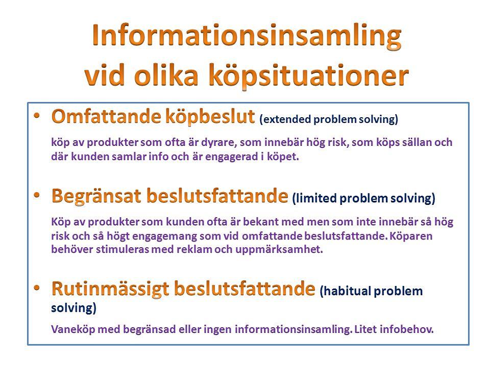 Informationsinsamling vid olika köpsituationer