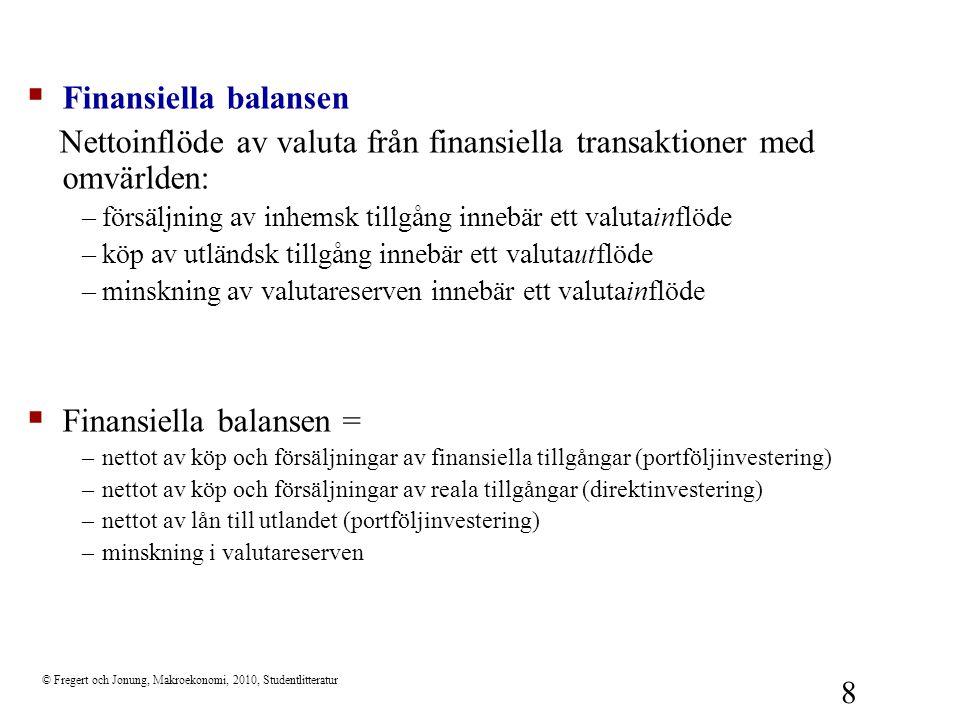 Nettoinflöde av valuta från finansiella transaktioner med omvärlden: