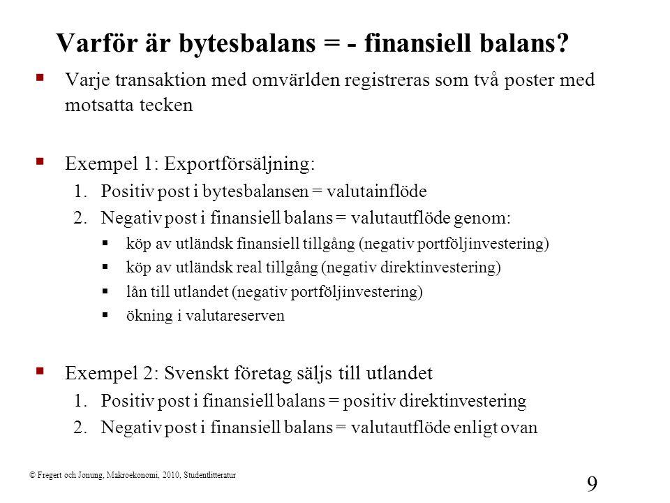 Varför är bytesbalans = - finansiell balans