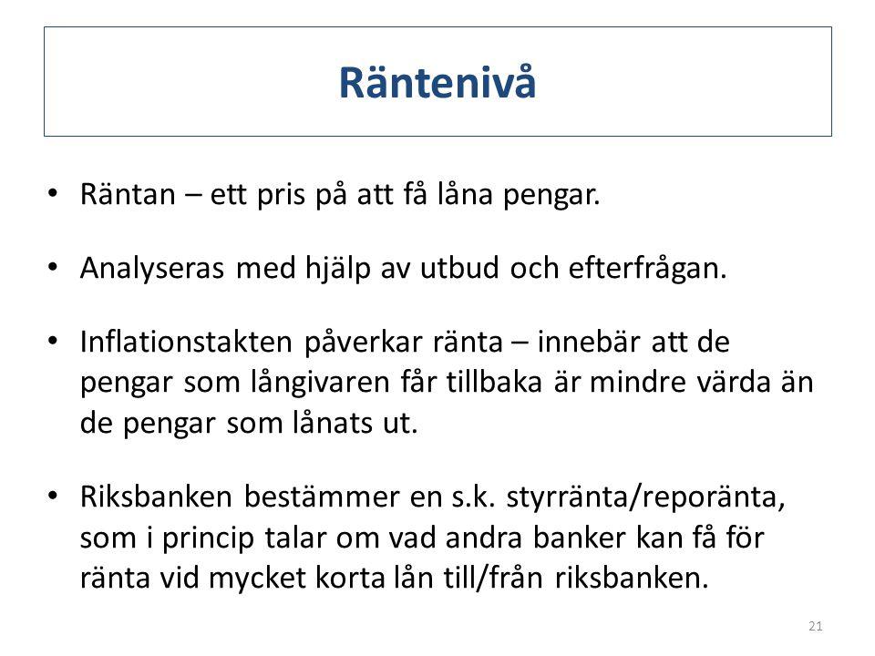 Räntenivå Räntan – ett pris på att få låna pengar.
