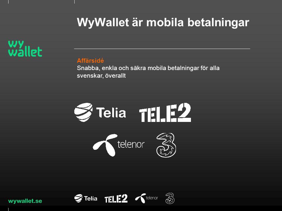 WyWallet är mobila betalningar